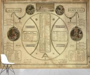 Perpetual revolutionary calendar (anonyme) - Muzeo.com
