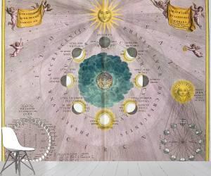 Harmonia macroscosmica. Les phases de la lune. (Valck Gerrit ou Valck...) - Muzeo.com