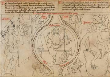 Scènes Bibliques : esquisses pour la Bible des pauvres (anonyme) - Muzeo.com