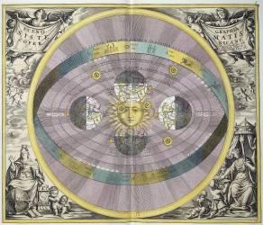 Harmonia macroscosmica. Copernicus. Revolution of the Earth (Pieter Schenk) - Muzeo.com